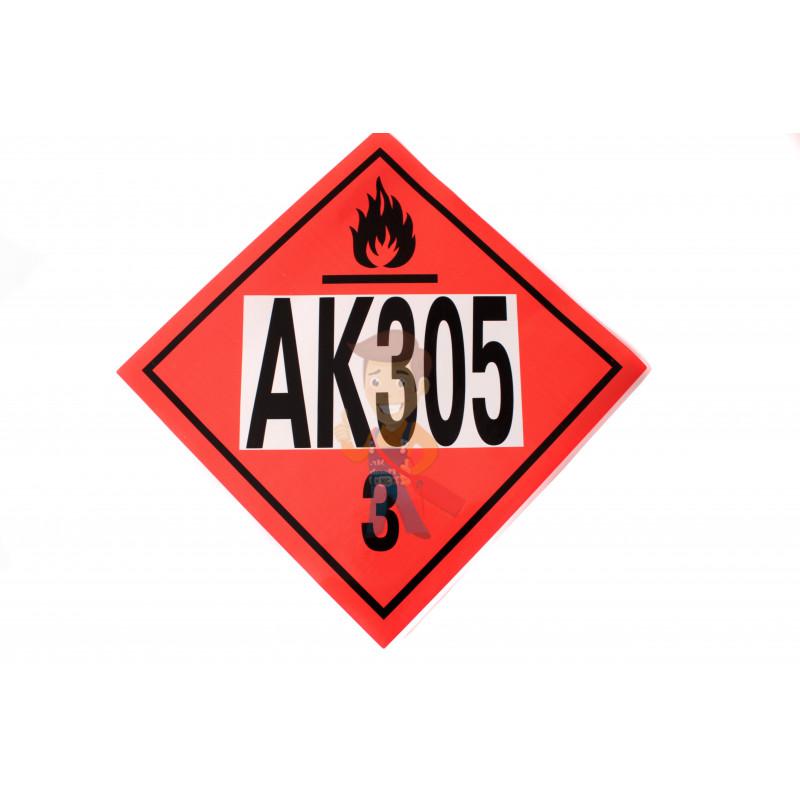 Знак Аварийная карточка