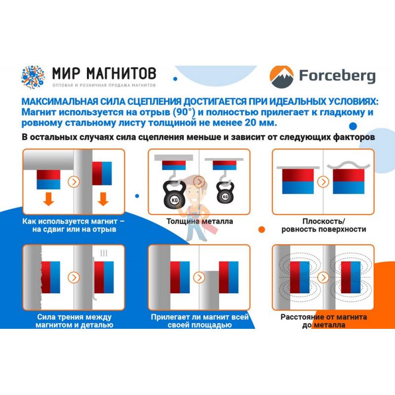 Магнитный уголок для сварки отключаемый для 3-х углов Forceberg, усилие до 24 кг - фото 7
