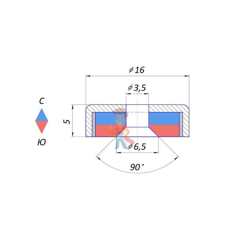 Магнитное крепление Forceberg с отверстием для самореза A16, 6 шт. - фото 5